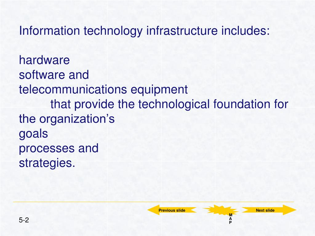 Information technology infrastructure includes: