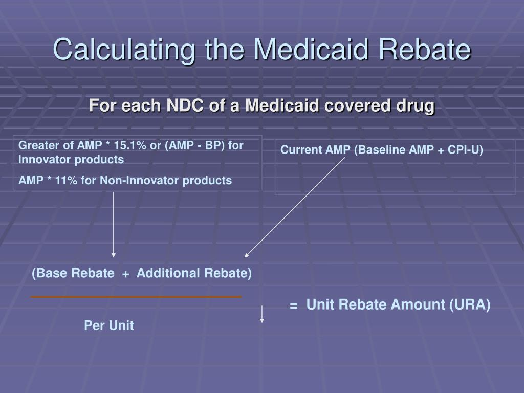 Calculating the Medicaid Rebate