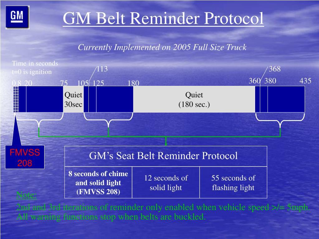 GM Belt Reminder Protocol