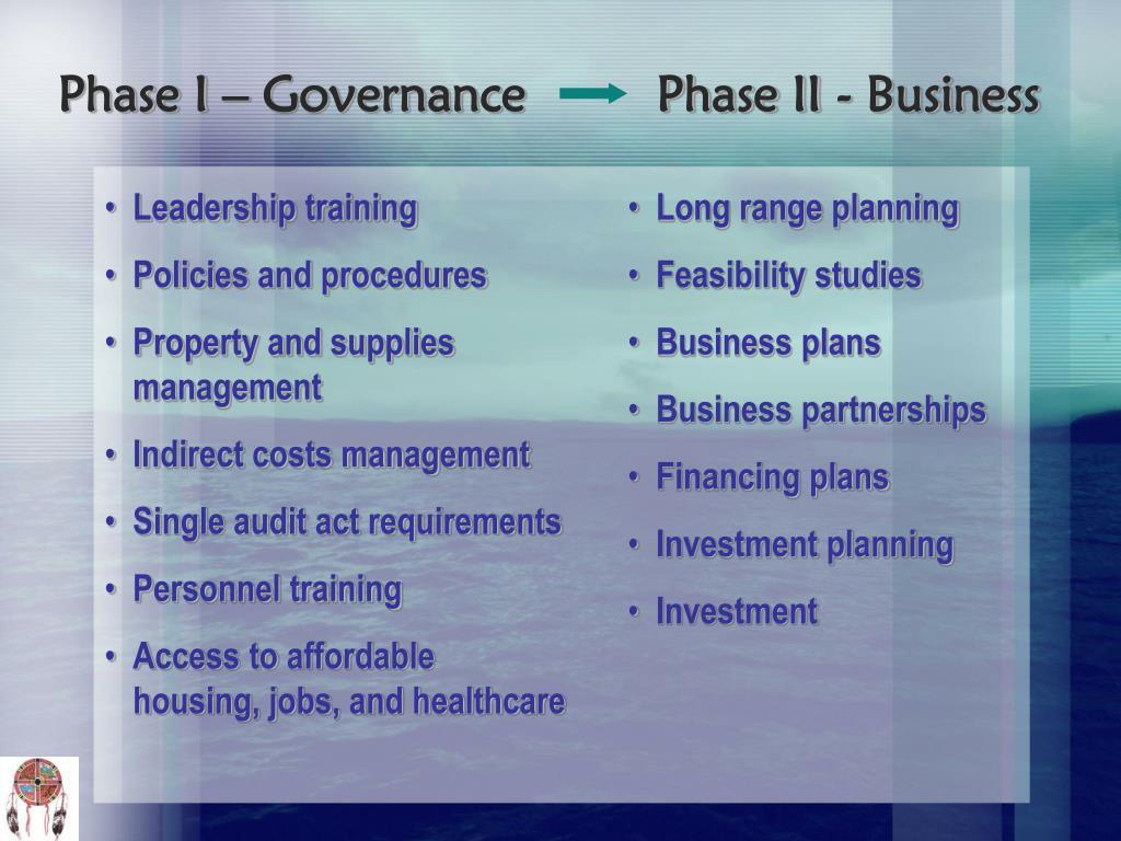 Phase I – Governance         Phase II - Business