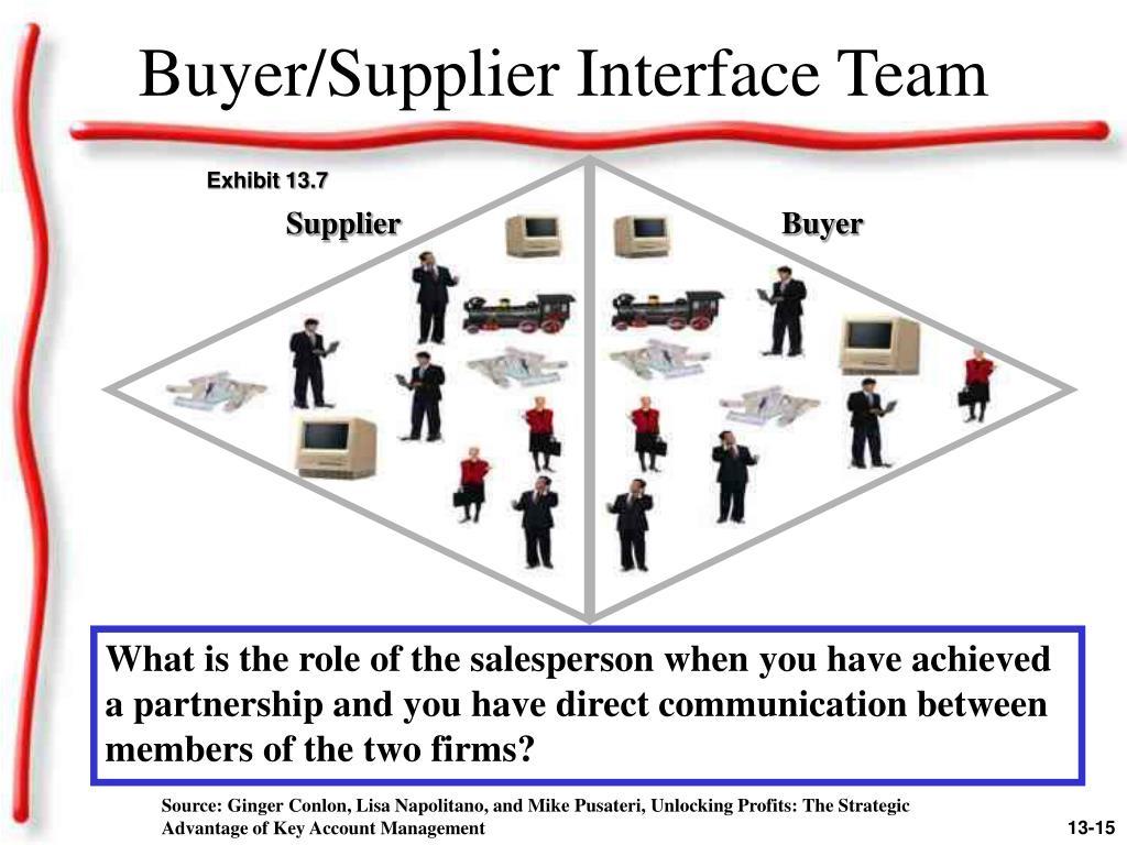 Buyer/Supplier Interface Team