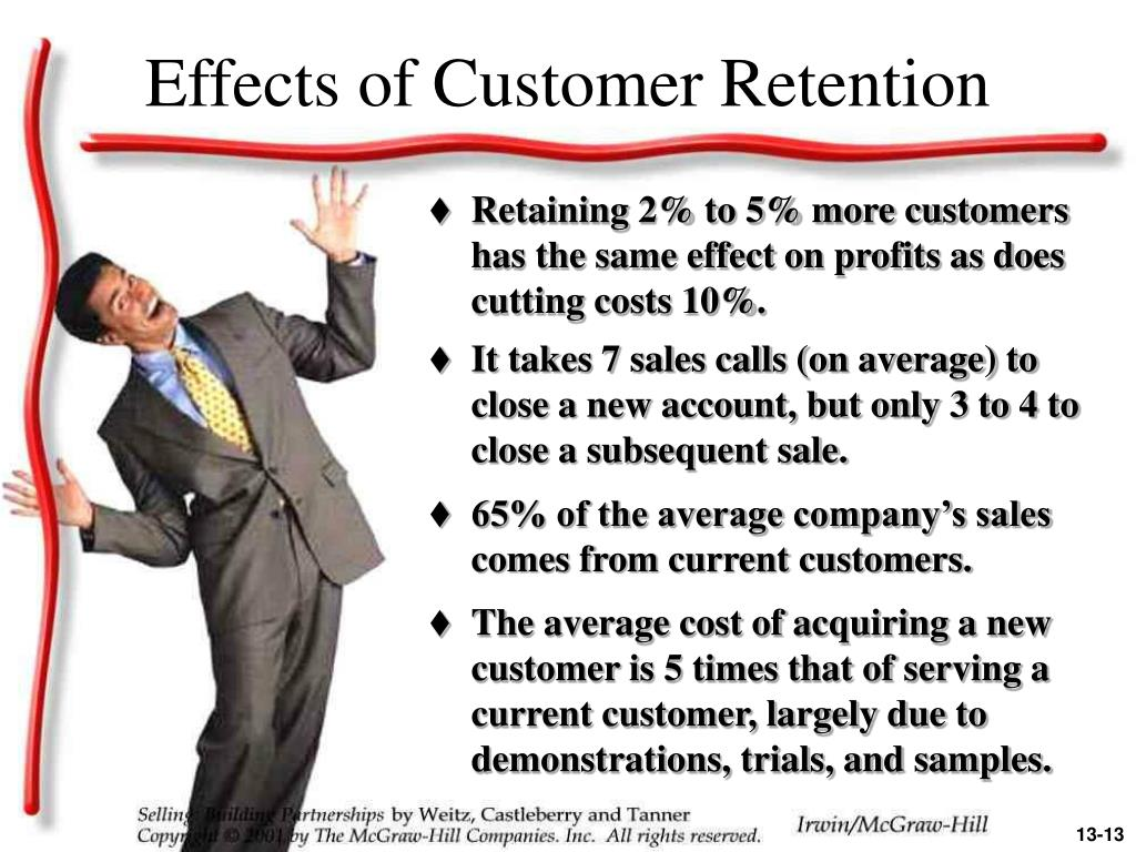 Effects of Customer Retention
