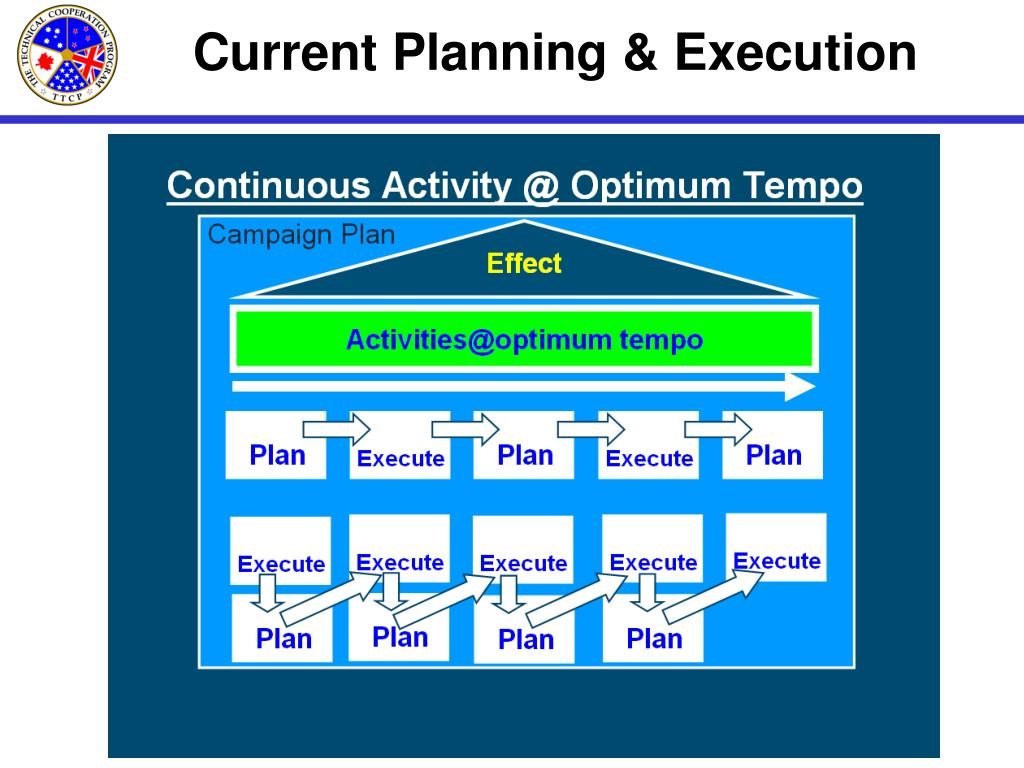 Current Planning & Execution