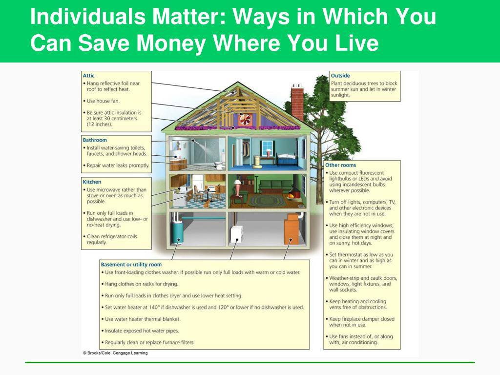Individuals Matter: Ways in Which You Can Save Money Where You Live