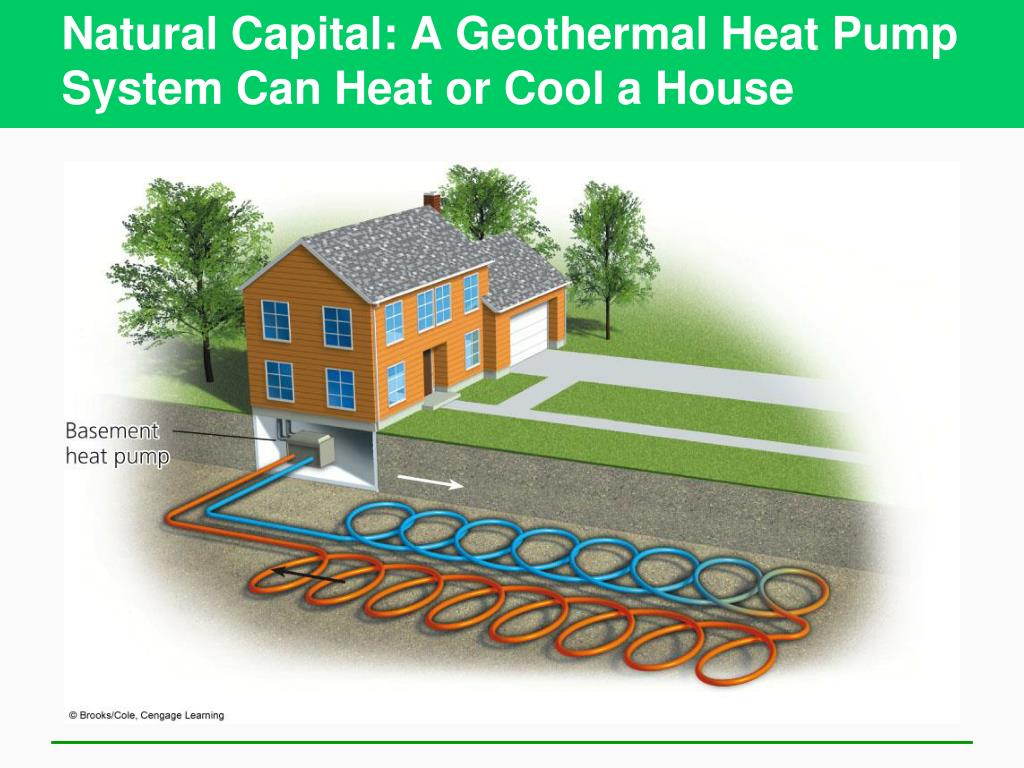 Natural Capital: A Geothermal Heat Pump System Can Heat or Cool a House