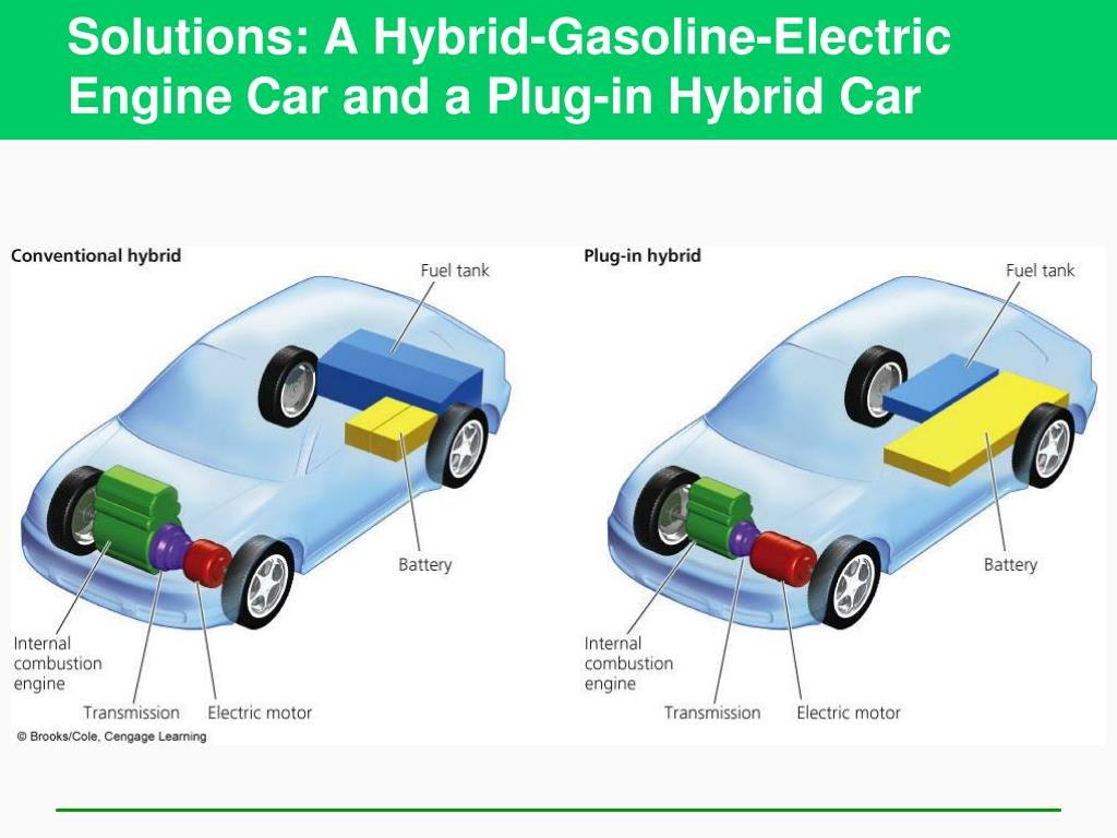 Solutions: A Hybrid-Gasoline-Electric Engine Car and a Plug-in Hybrid Car