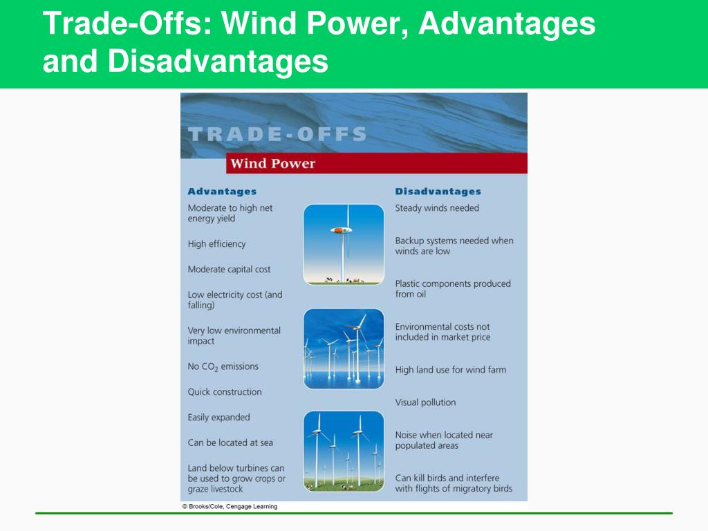 Trade-Offs: Wind Power, Advantages