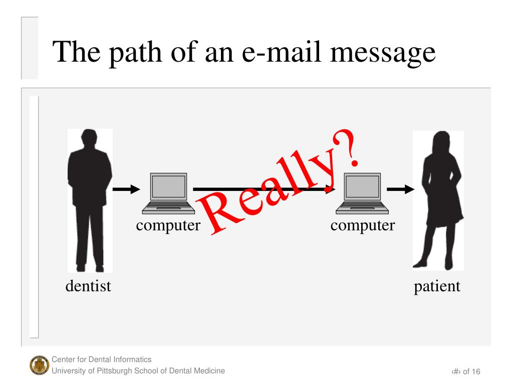 The path of an e-mail message