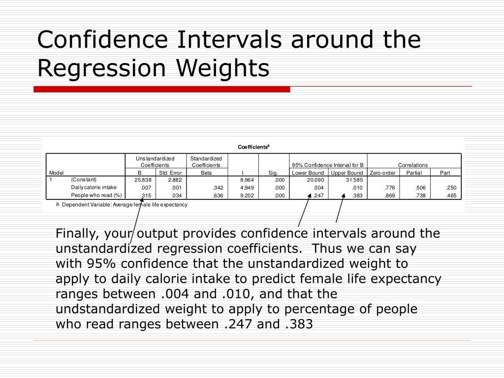 Confidence Intervals around the Regression Weights