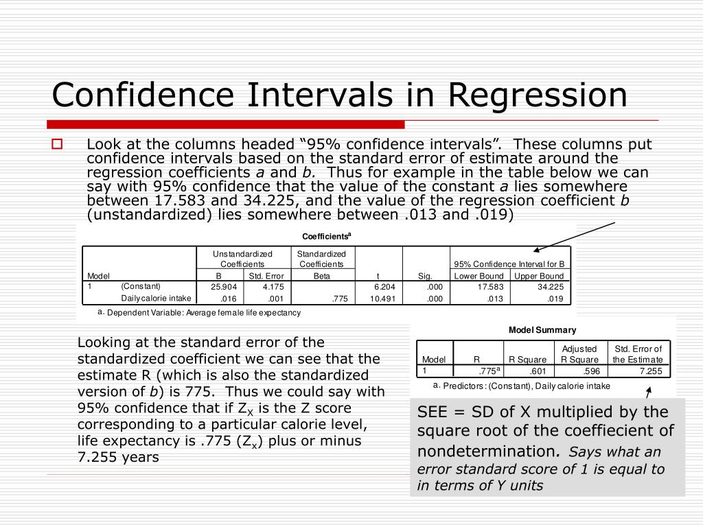 Confidence Intervals in Regression
