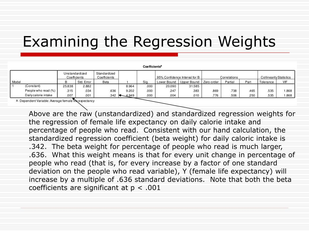 Examining the Regression Weights