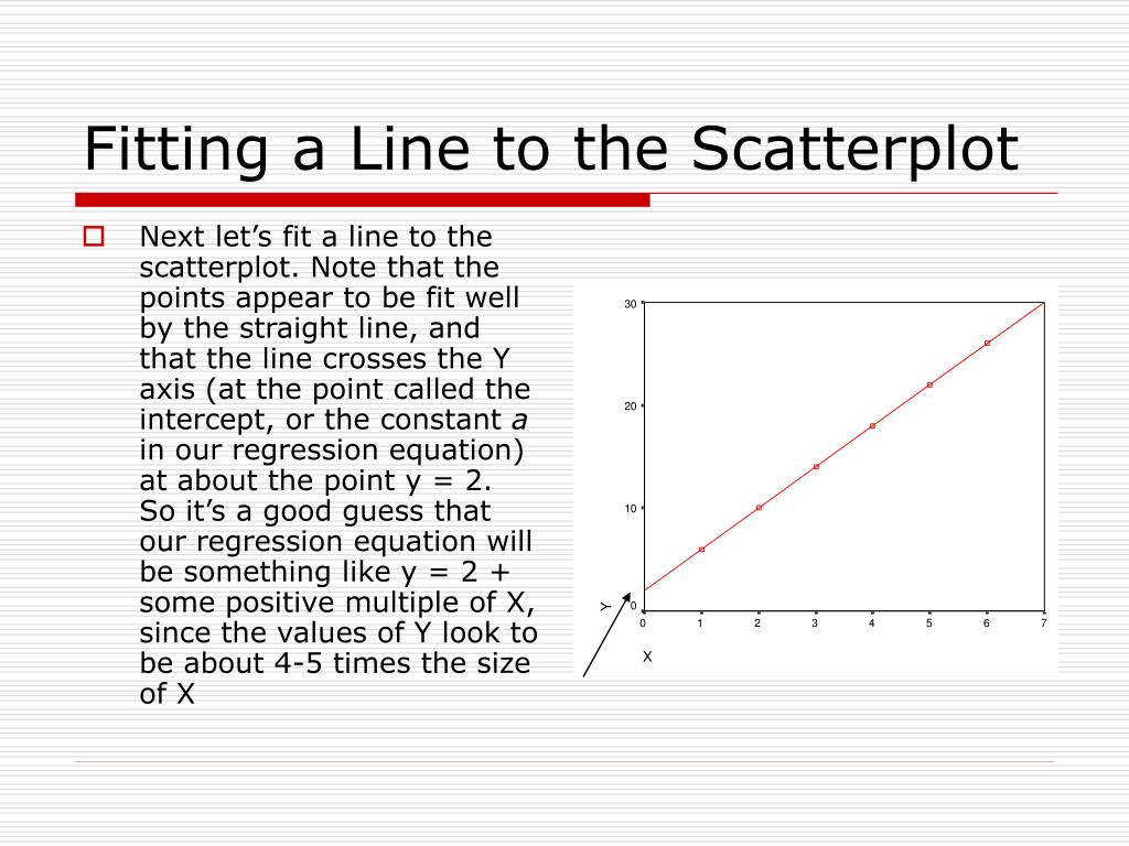 Fitting a Line to the Scatterplot