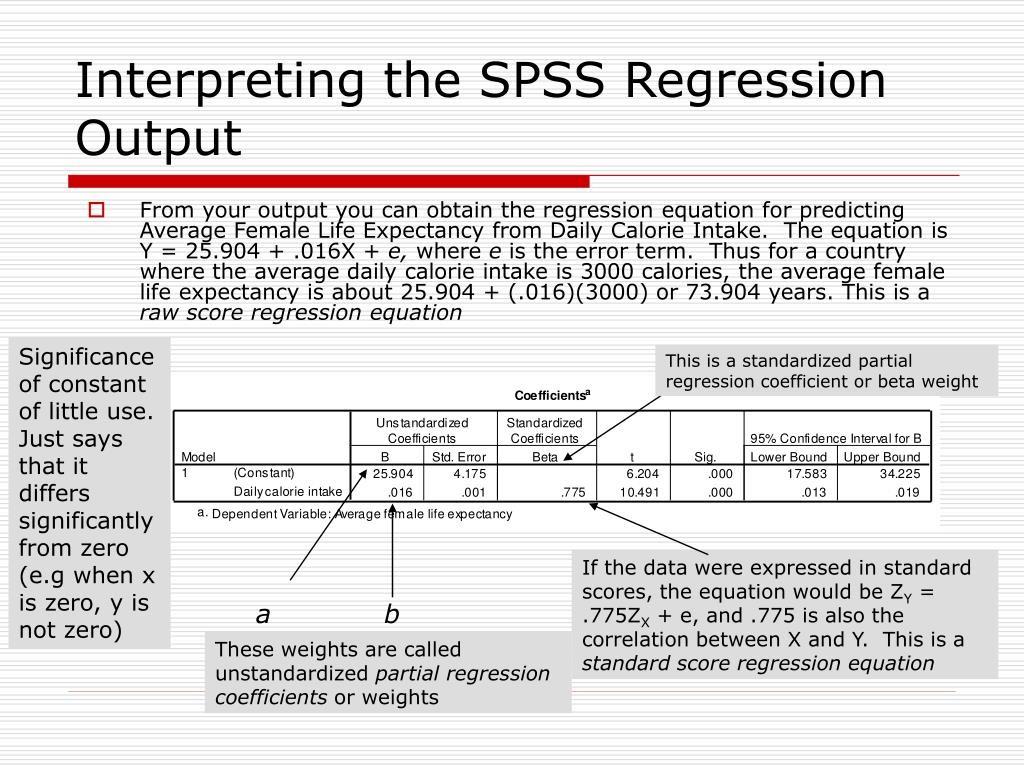 Interpreting the SPSS Regression Output
