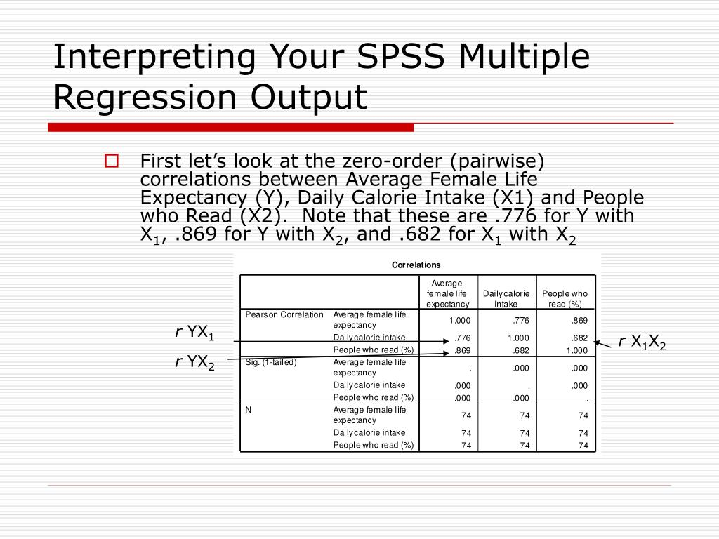 Interpreting Your SPSS Multiple Regression Output