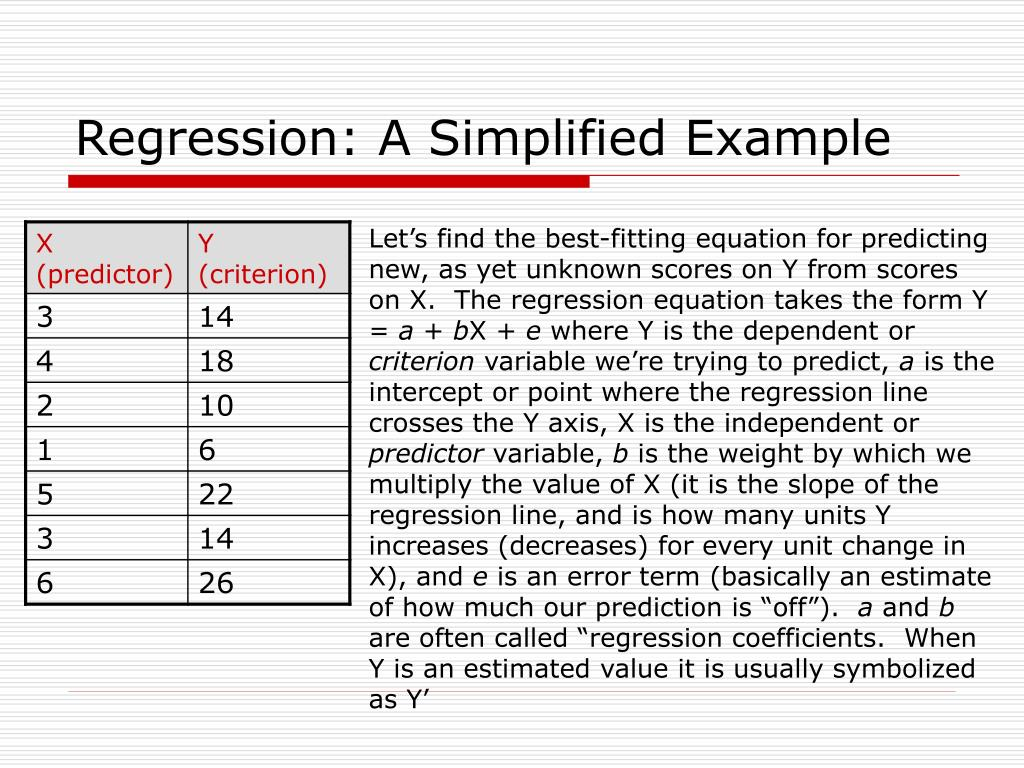 Regression: A Simplified Example