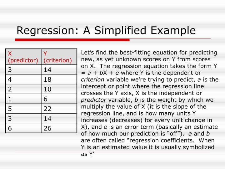 Regression a simplified example