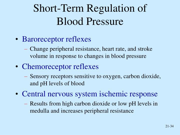 Short essay on high blood pressure