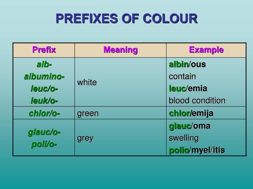 PREFIXES OF COLOUR