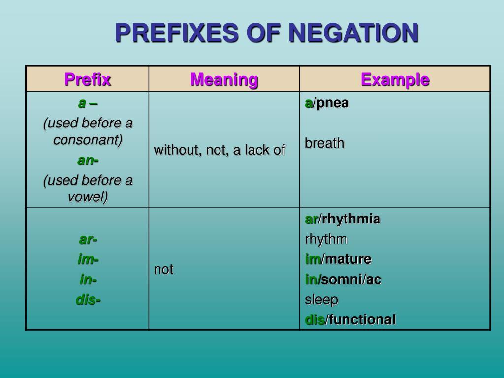 PREFIXES OF NEGATION