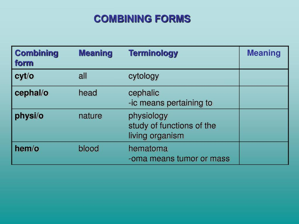 COMBINING FORMS