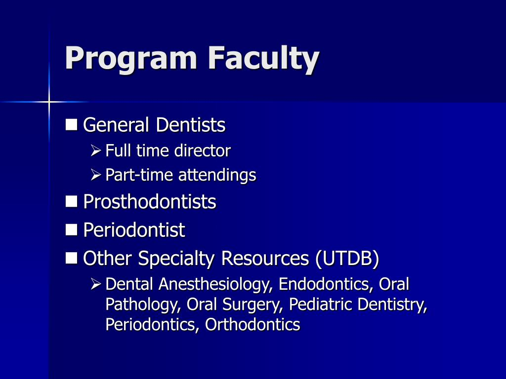 Program Faculty