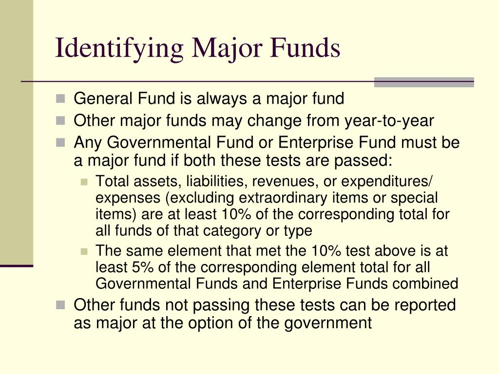 Identifying Major Funds