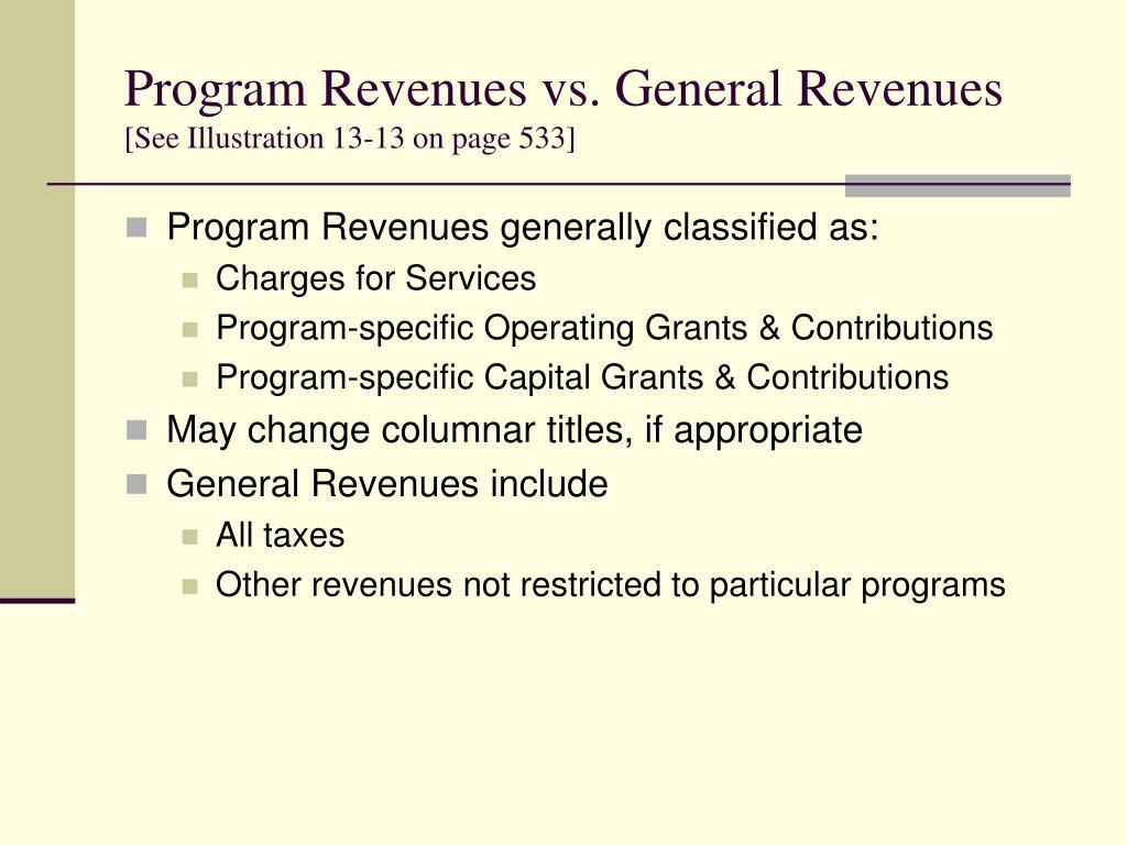 Program Revenues vs. General Revenues