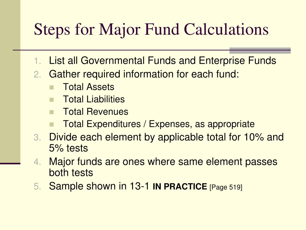 Steps for Major Fund Calculations