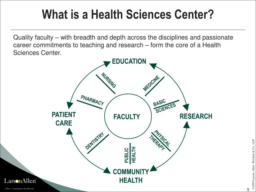 What is a Health Sciences Center?