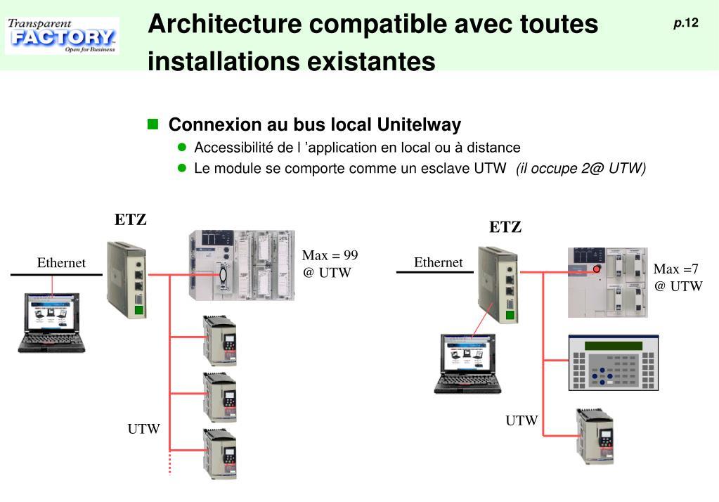 Architecture compatible avec toutes installations existantes