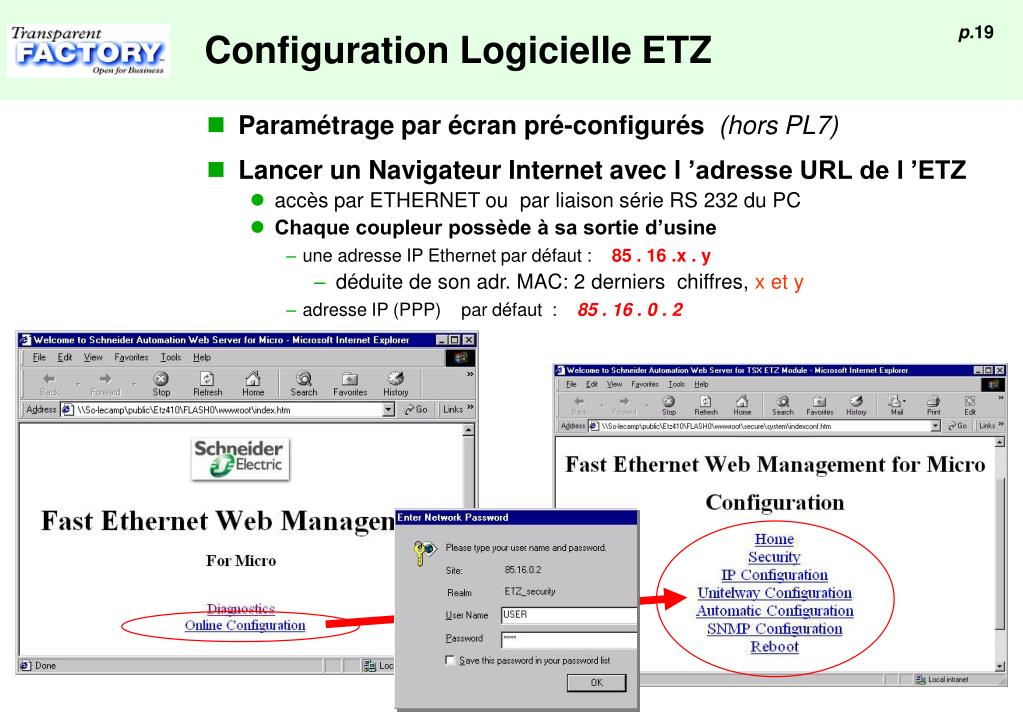Configuration Logicielle ETZ
