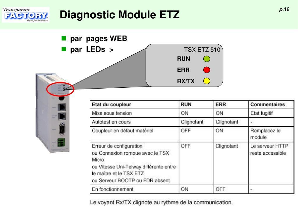 TSX ETZ 510