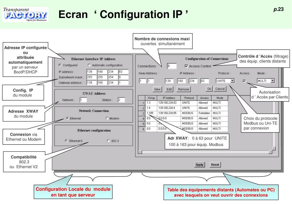 Ecran  'Configuration IP'