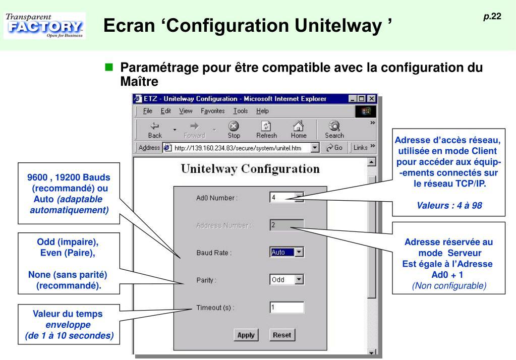 Ecran 'Configuration Unitelway'