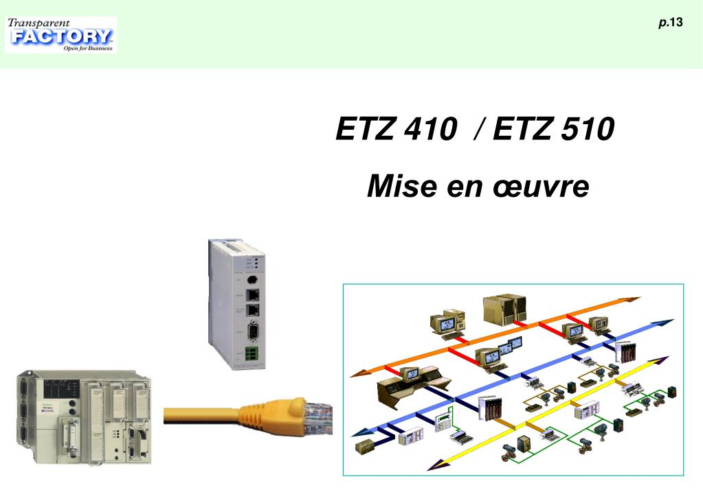 ETZ 410  / ETZ 510