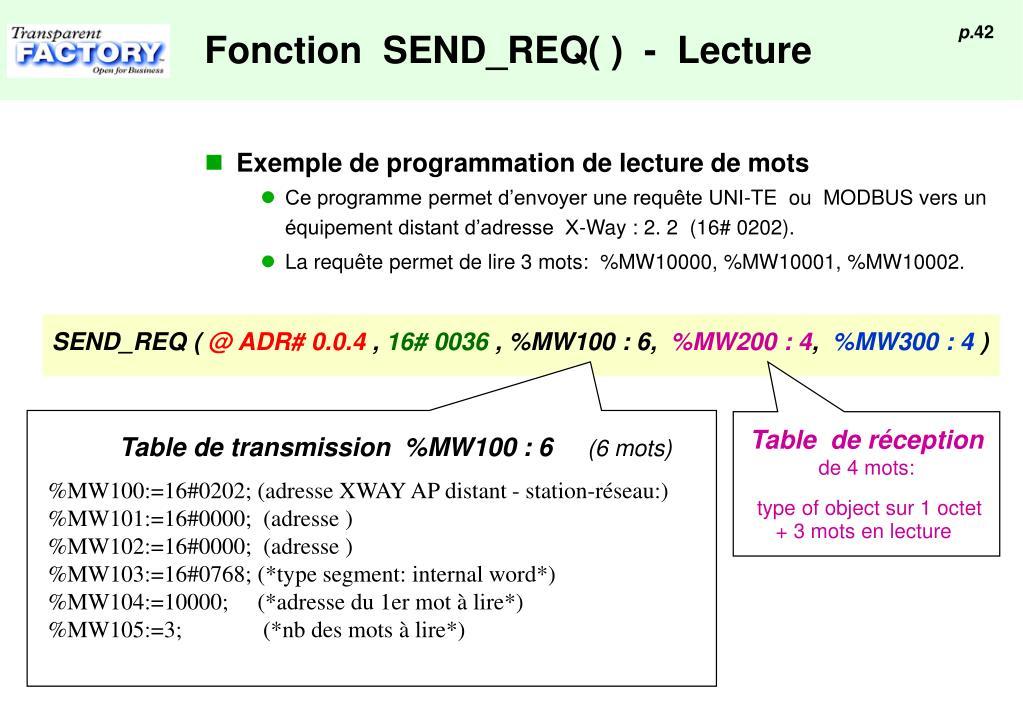 Fonction  SEND_REQ( )  -  Lecture
