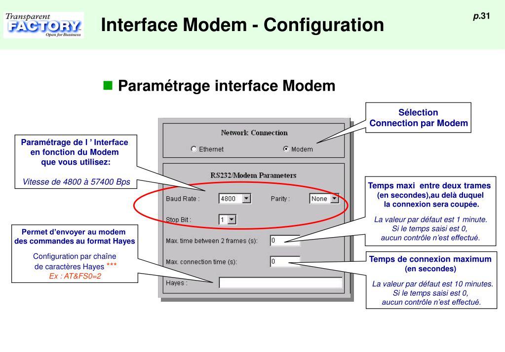 Interface Modem - Configuration