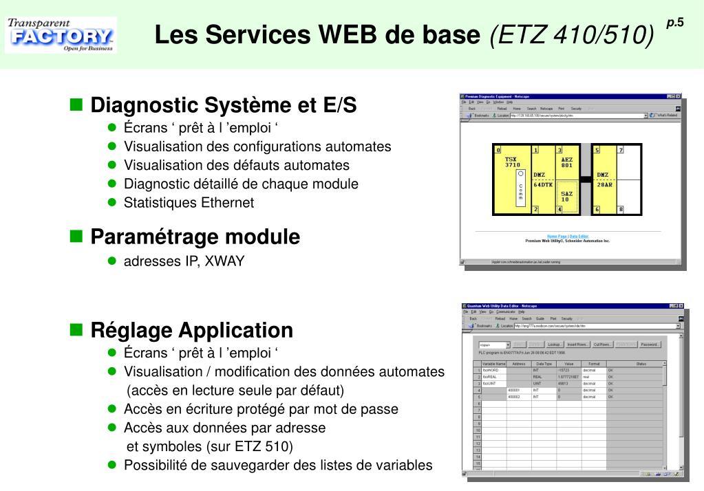 Les Services WEB de base