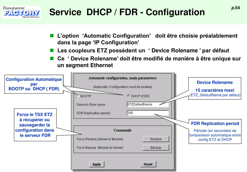 Service  DHCP / FDR - Configuration