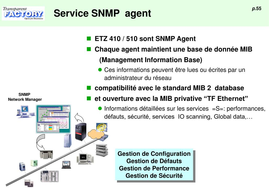 Service SNMP  agent