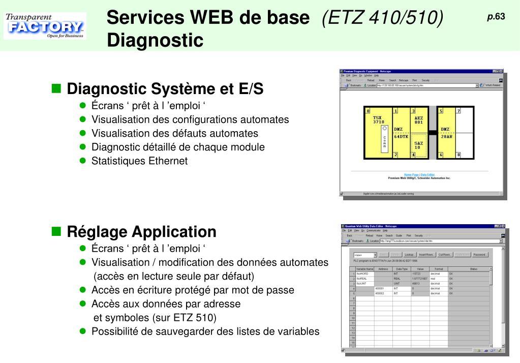 Services WEB de base