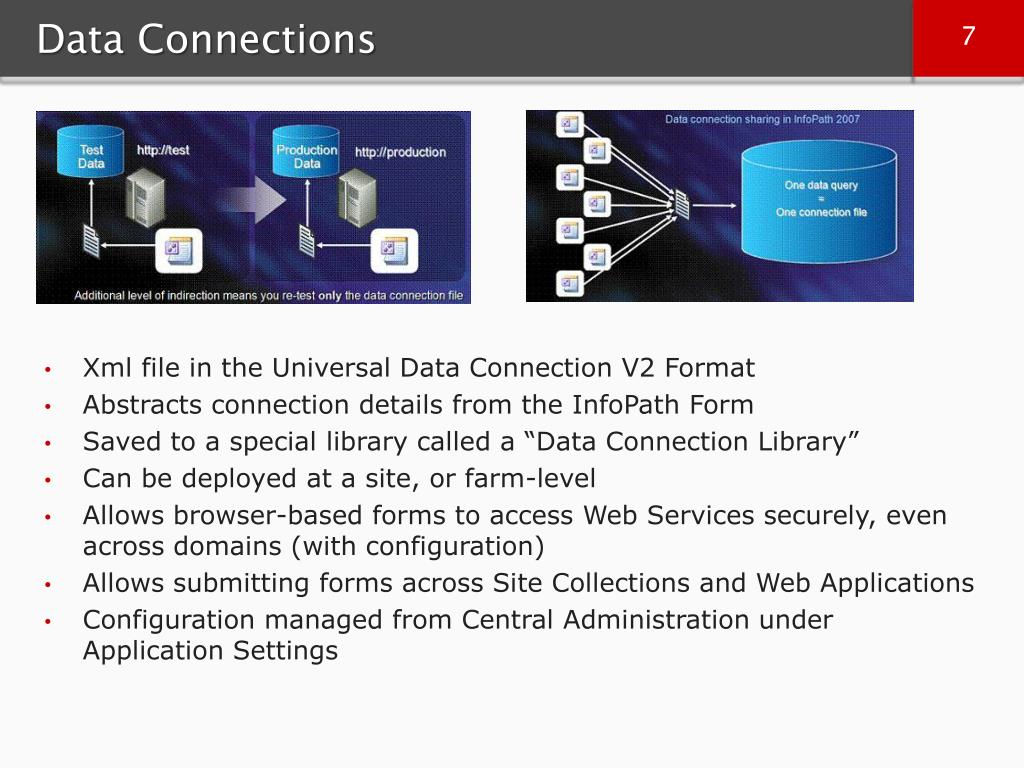 Data Connections