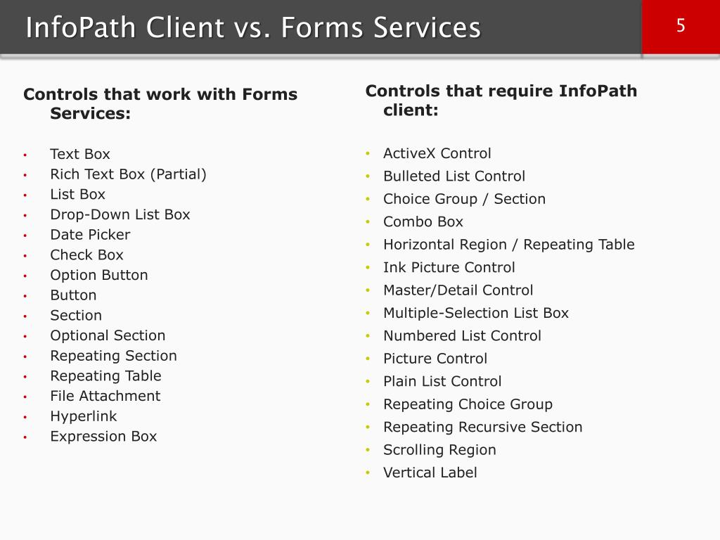 InfoPath Client vs. Forms Services