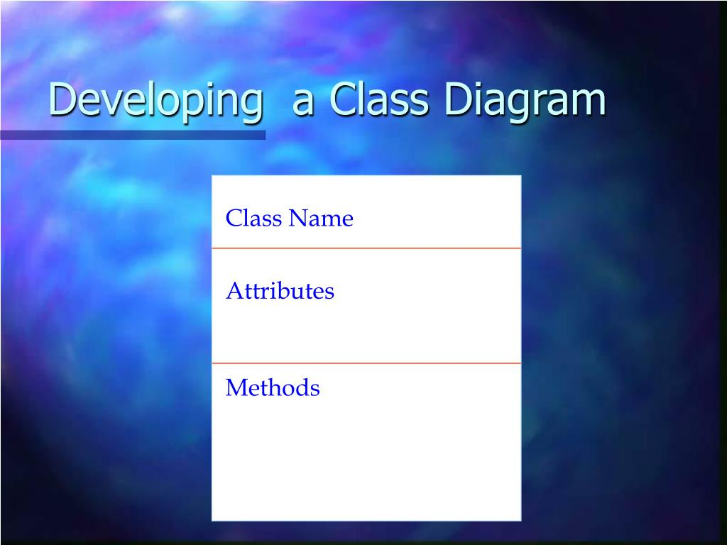 Developing  a Class Diagram