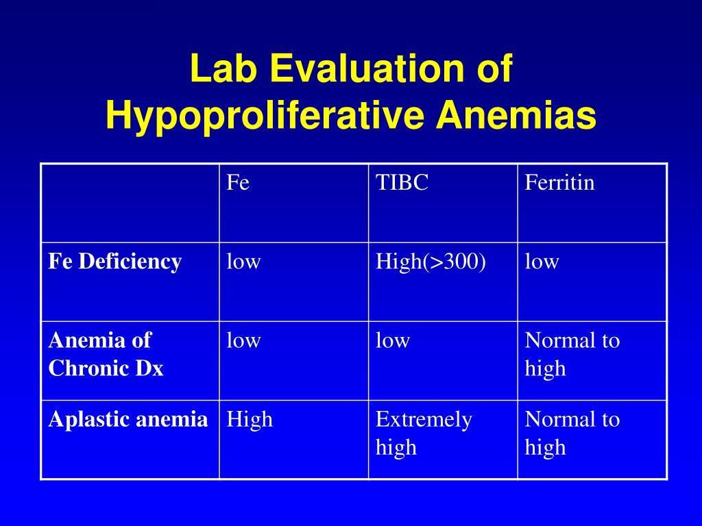 Lab Evaluation of Hypoproliferative Anemias