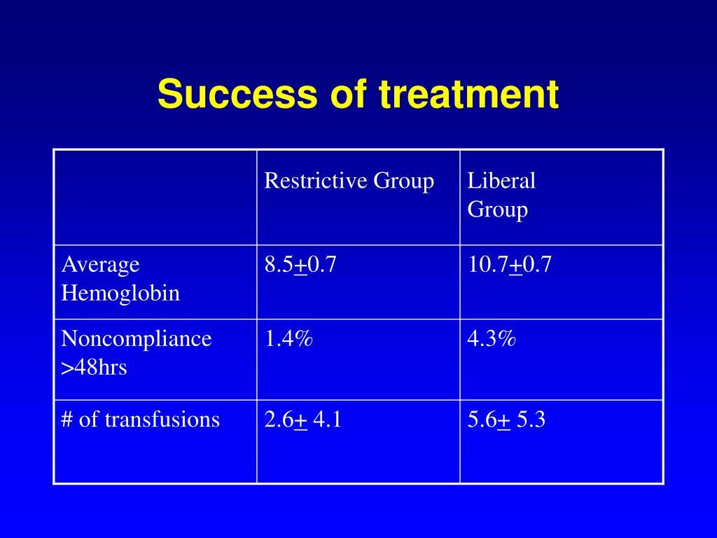 Restrictive Group