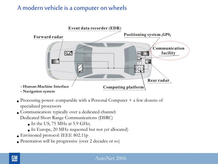 A modern vehicle is a computer on wheels