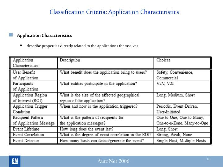 Classification Criteria: Application Characteristics