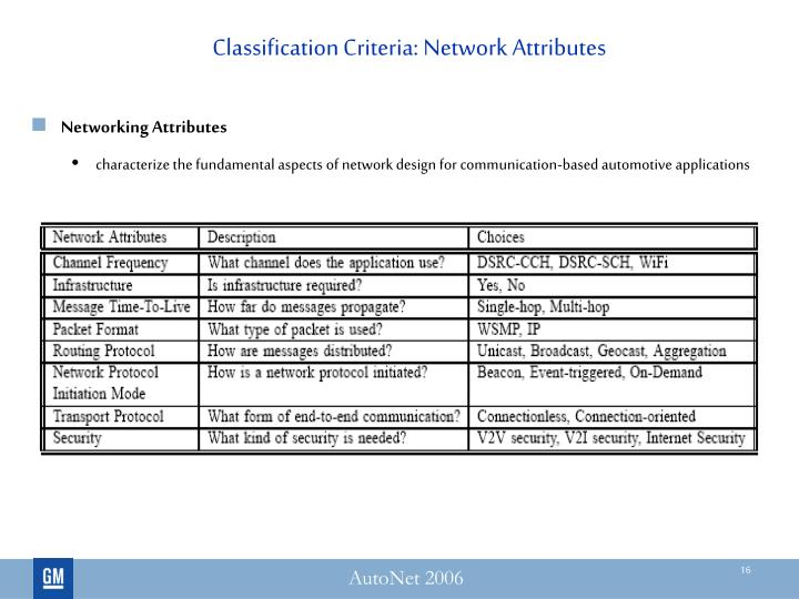 Classification Criteria: Network Attributes