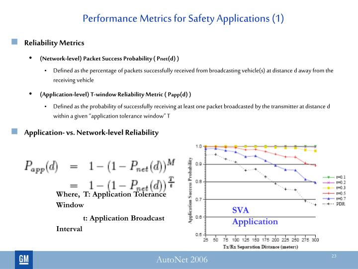 Performance Metrics for Safety Applications (1)
